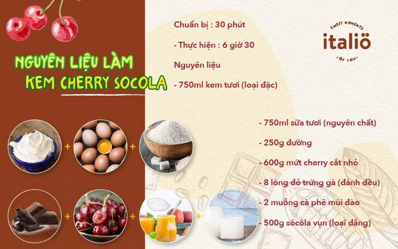 Nguyen Lieu Lam Kem Cherrysocola Tai Nha