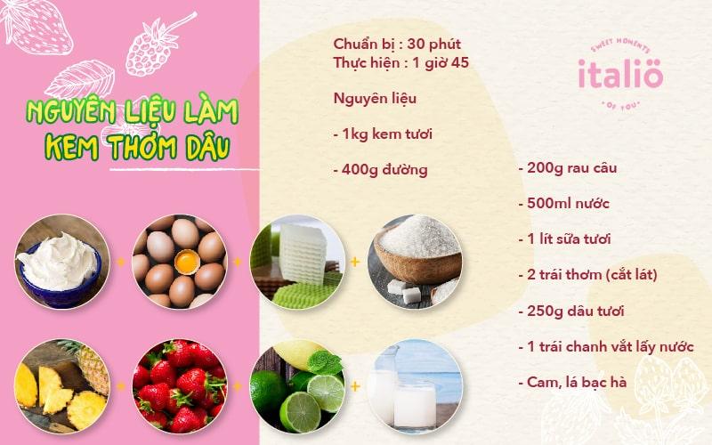 Nguyen Lieu Lam Kem Thomdau Tai Nha
