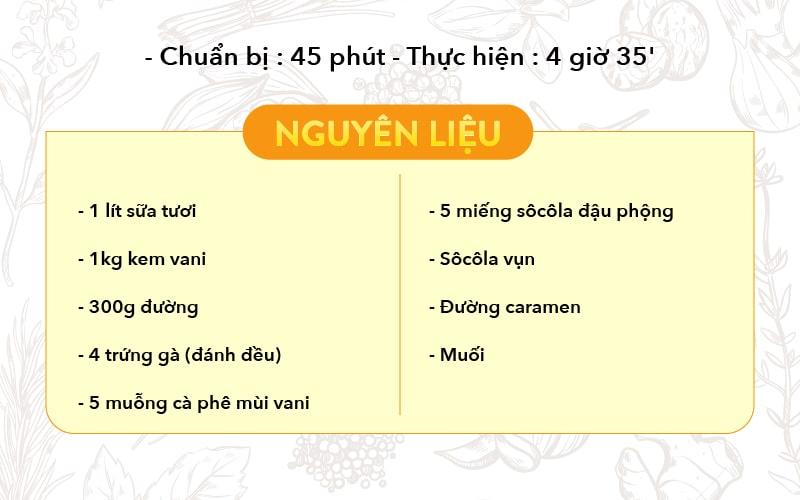 Nguyen Lieu Lam Kem Kemsocoladauphong Tai Nha