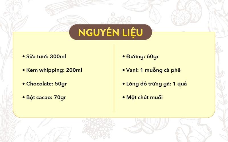 Nguyen Lieu Lam Kemchocolate Tai Nha